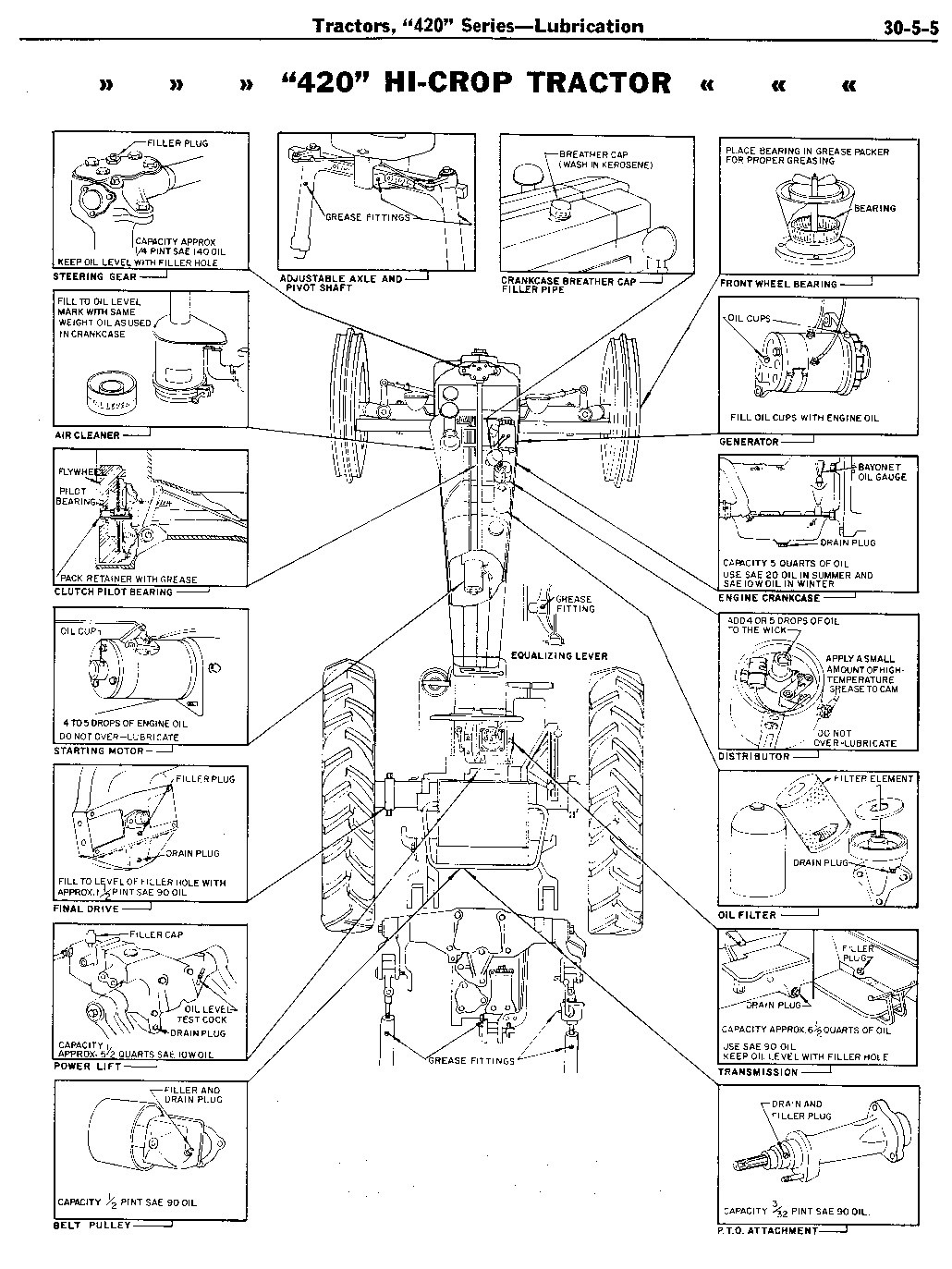 Model 420 Stats Ford Tractor Wiring Diagram 420h