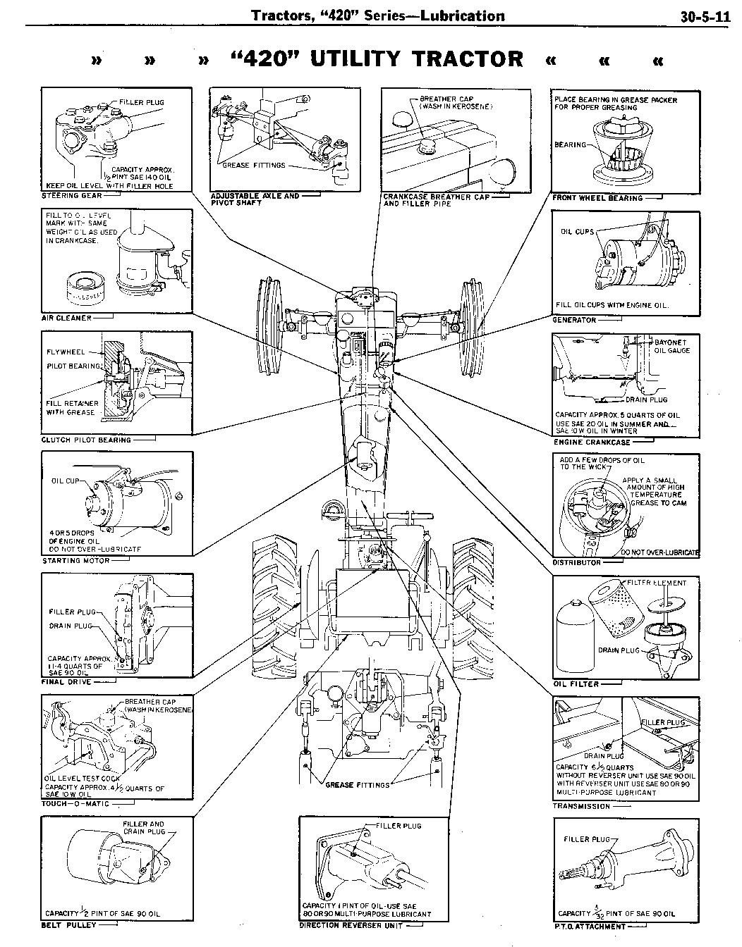 Model 420 Stats Ford Tractor Electrical Wiring Diagram 420u