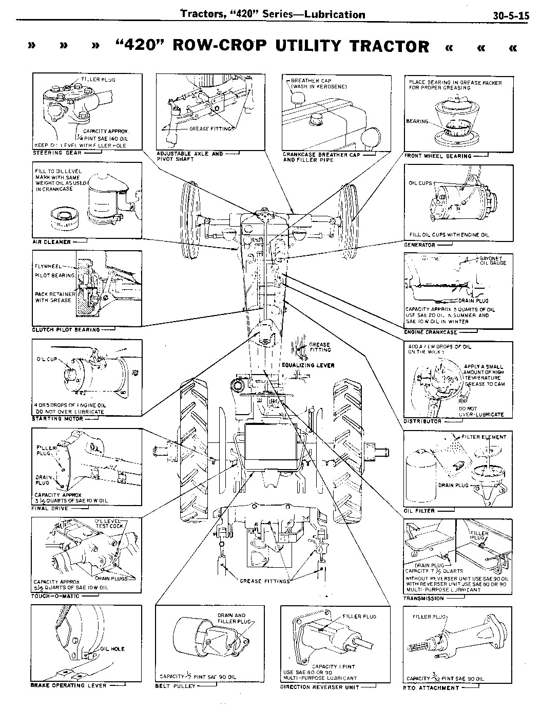 Model 420 Stats Ford Tractor Wiring Diagram 420w