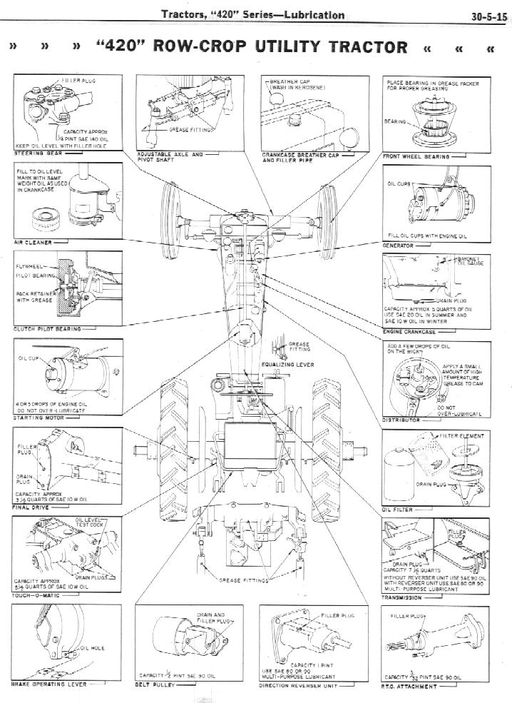 Scotts L1742 Parts Diagram Scotts Get Free Image About