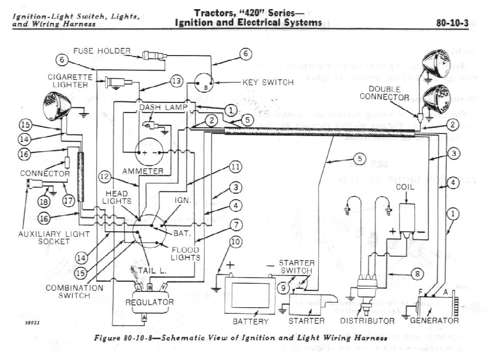 john deere 420 wiring diagram colored wiring diagram for 420 s - john deere john deere 4020 wiring diagram fuel gauge